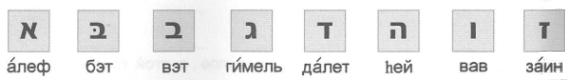 алфавит иврита