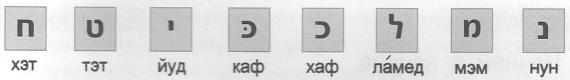иврит - печатные буквы