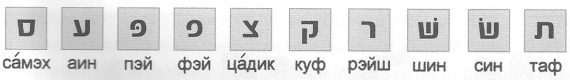печатные буквы алфавита
