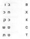 чтение на иврите