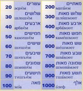 десятки и сотни