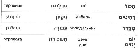 новые слова к уроку