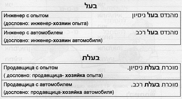 использование слова בעל в иврите