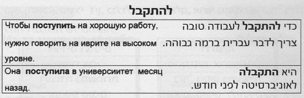 использование глагола להתקבל в иврите