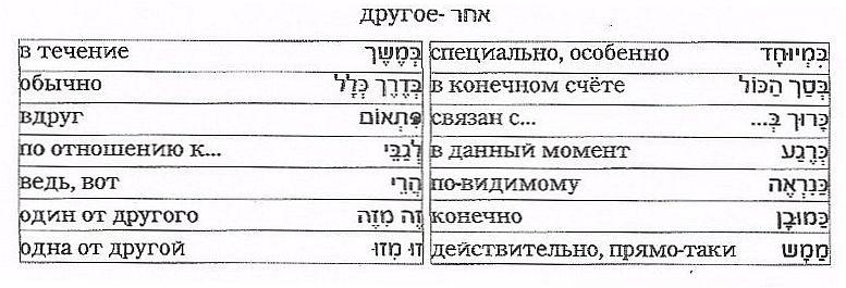 другие слова на иврите